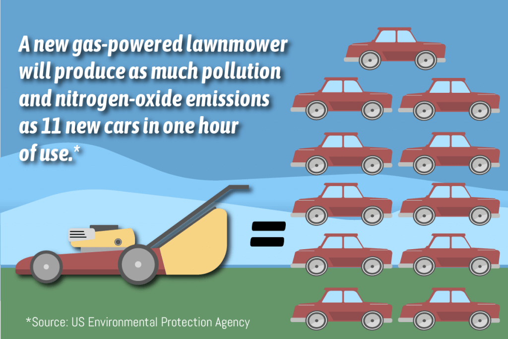 Lawnmower Emissions infographic